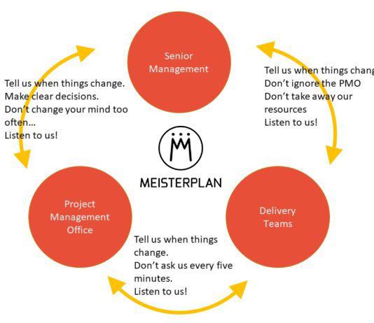 MP Trust Blog Image 534x462 1