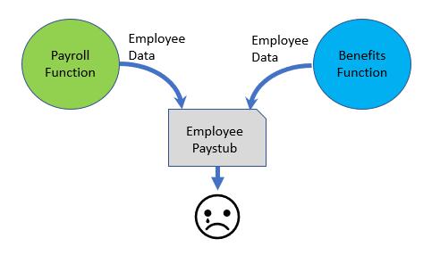 Data Stream Cleaning Blog Image 1